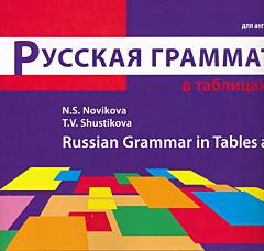 Russian Grammar in Tables and Charts | Русская грамматика в таблицах и схемах