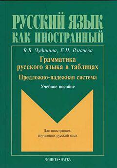 Russki jazyk kak inostranny. Predlozhno-padezhnaja sistema