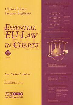 Essential EU Law in Charts